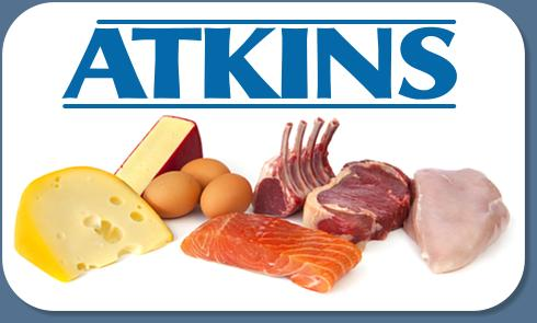 The Atkins Diet Plan And How It Works – Some Bare Basics